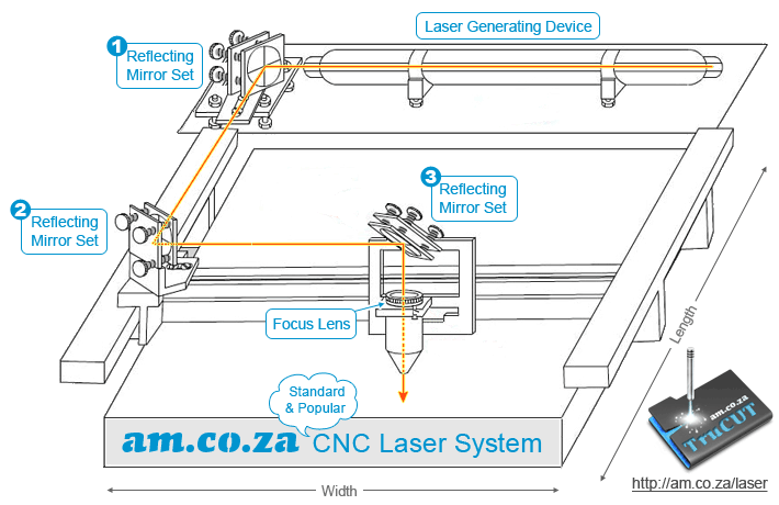 cnc laser system laser cutting thickness guide on laser power, lens and table size