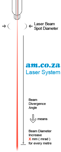 Laser Cutting Thickness Guide on Laser Power, Lens and Table
