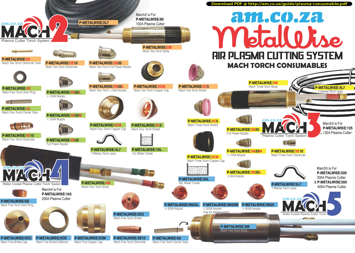 Plasma Cutter Consumables Chart